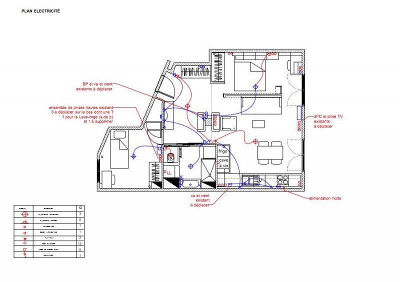 Plan d'électricité d'un appartement